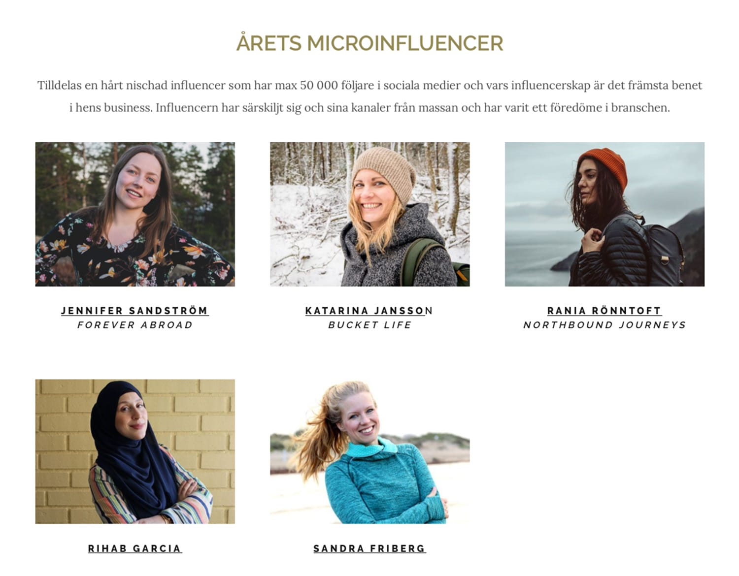 Nominees for micro influencer of the year 2018
